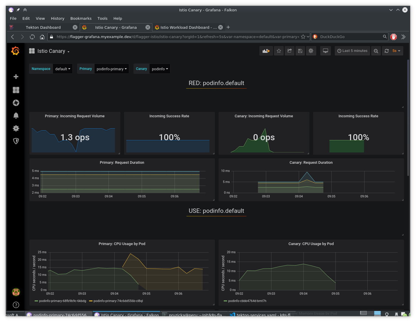 Grafana screenshot - Canary deployment finished